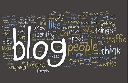 blogging wordcloud